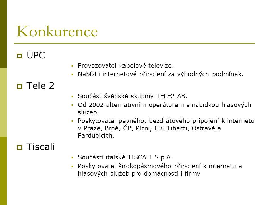 Konkurence  UPC  Provozovatel kabelové televize.  Nabízí i internetové připojení za výhodných podmínek.  Tele 2  Součást švédské skupiny TELE2 AB