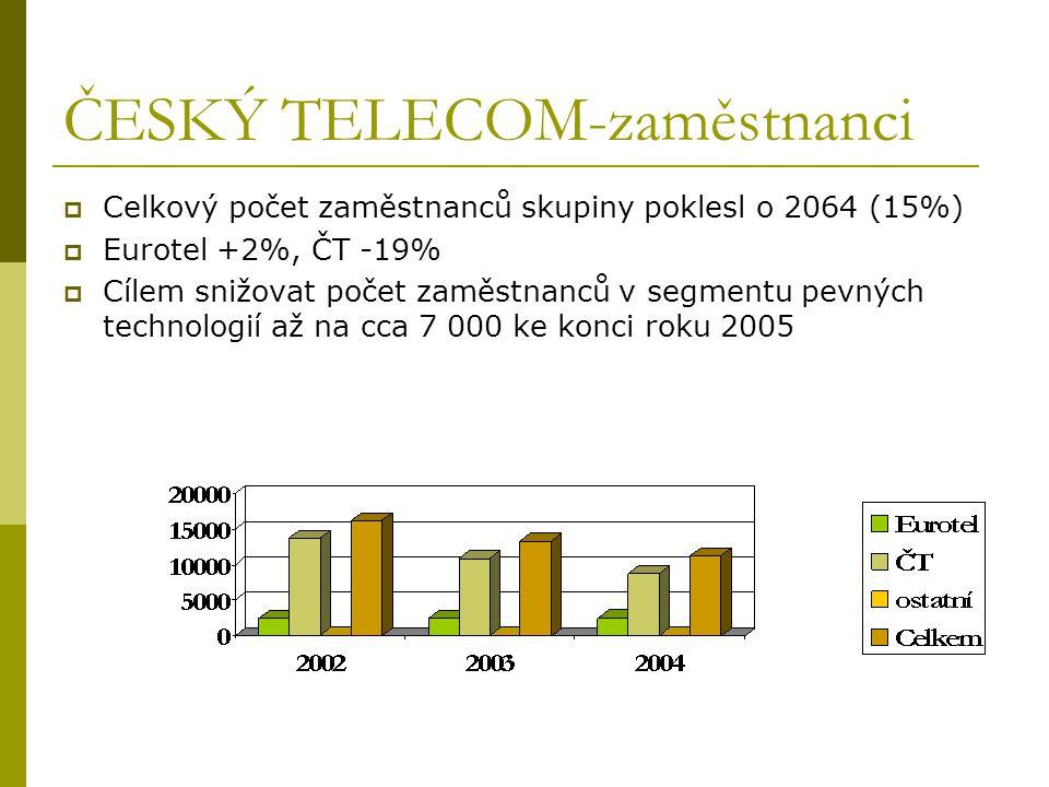 ČESKÝ TELECOM-zaměstnanci  Celkový počet zaměstnanců skupiny poklesl o 2064 (15%)  Eurotel +2%, ČT -19%  Cílem snižovat počet zaměstnanců v segment