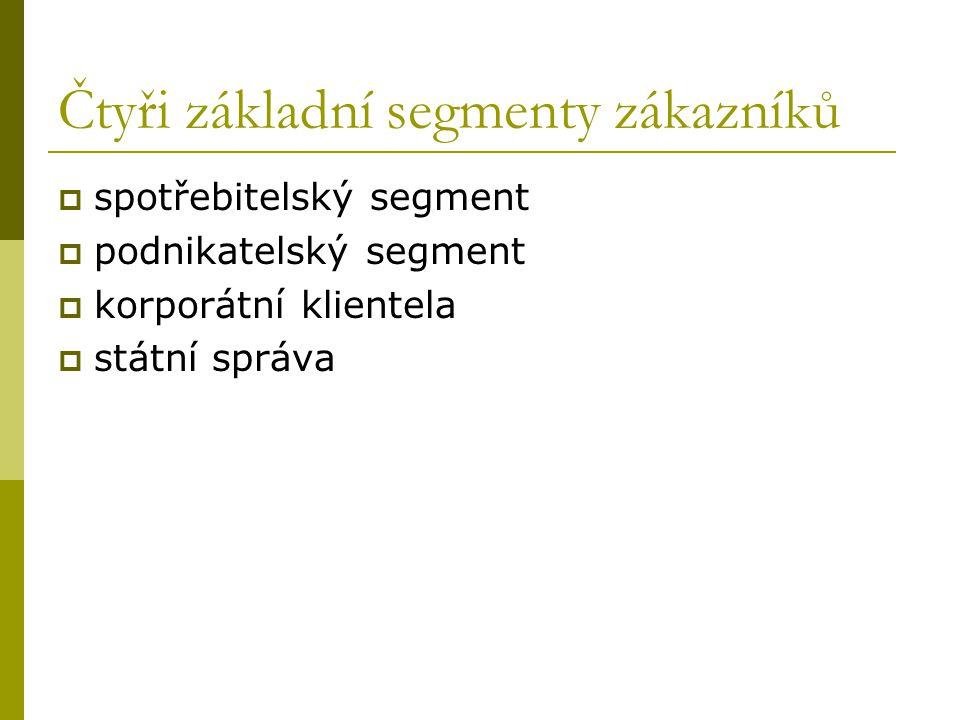 Čtyři základní segmenty zákazníků  spotřebitelský segment  podnikatelský segment  korporátní klientela  státní správa