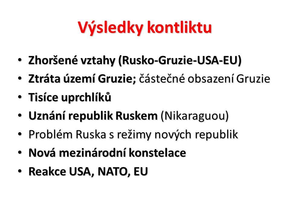 Výsledky kontliktu Zhoršené vztahy (Rusko-Gruzie-USA-EU) Zhoršené vztahy (Rusko-Gruzie-USA-EU) Ztráta území Gruzie; částečné obsazení Gruzie Ztráta úz