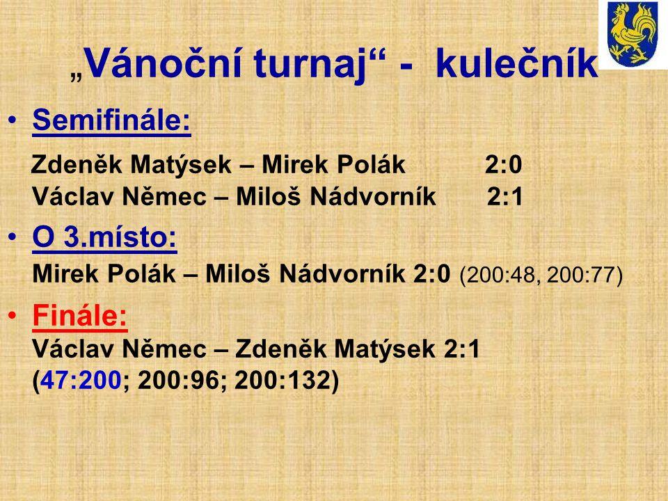 Vánoční turnaj - kulečník Třetí výhrou v turnaji od r.