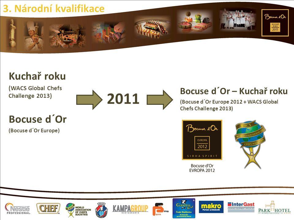 2011 Kuchař roku (WACS Global Chefs Challenge 2013) Bocuse d´Or (Bocuse d´Or Europe) Bocuse d´Or – Kuchař roku (Bocuse d´Or Europe 2012 + WACS Global