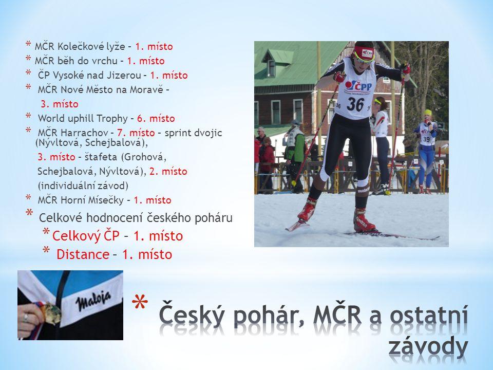 * MČR Kolečkové lyže – 1. místo * MČR běh do vrchu – 1.