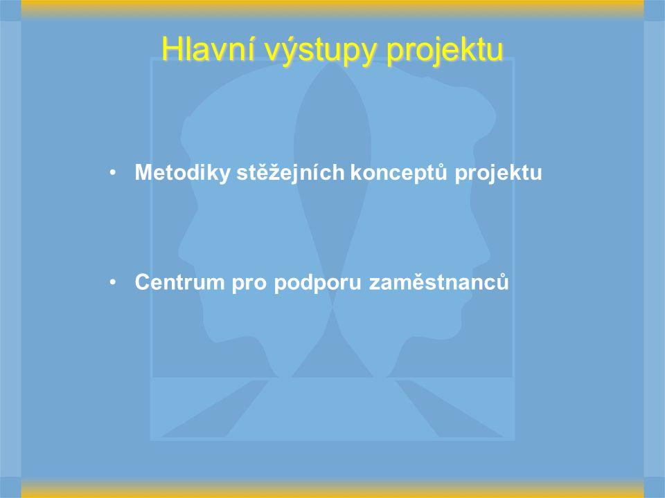 Centrum pro podporu zaměstnanců Hlavní výstupy projektu Metodiky stěžejních konceptů projektu