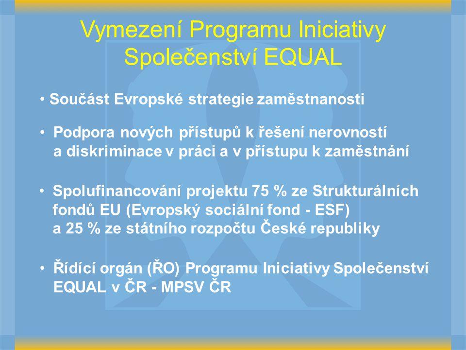 Vymezení Programu Iniciativy Společenství EQUAL Podpora nových přístupů k řešení nerovností a diskriminace v práci a v přístupu k zaměstnání Součást E