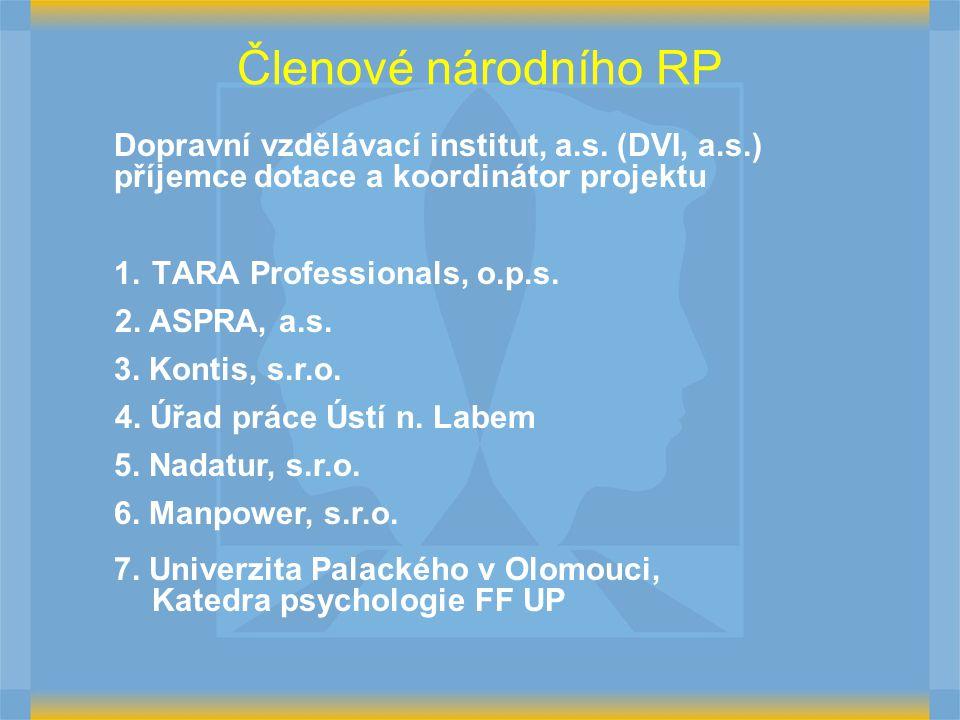 Členové národního RP 1.TARA Professionals, o.p.s. Dopravní vzdělávací institut, a.s. (DVI, a.s.) příjemce dotace a koordinátor projektu 2. ASPRA, a.s.