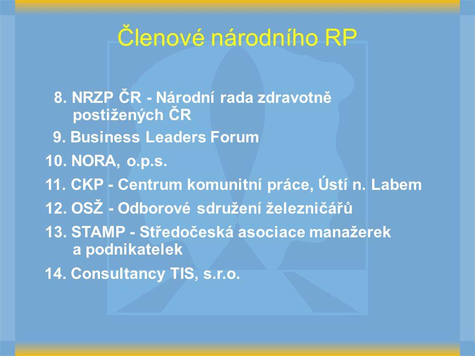 Členové národního RP 8. NRZP ČR - Národní rada zdravotně postižených ČR 9. Business Leaders Forum 10. NORA, o.p.s. 11. CKP - Centrum komunitní práce,