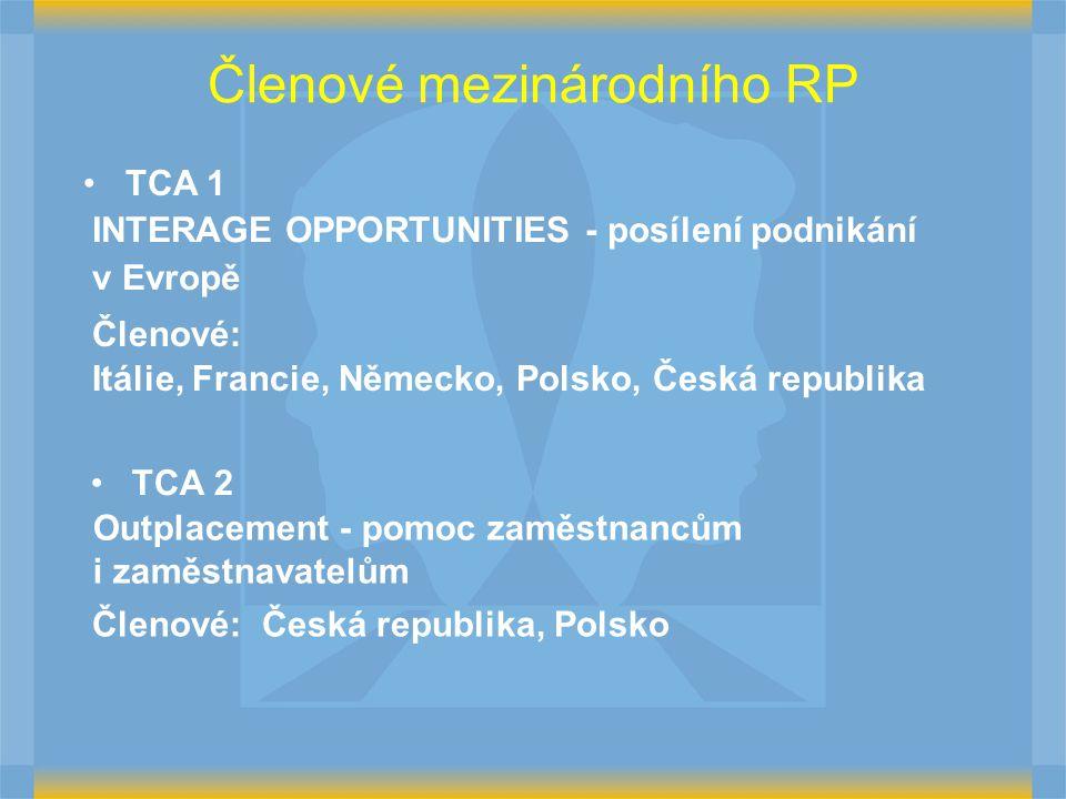 Členové mezinárodního RP TCA 1 Itálie, Francie, Německo, Polsko, Česká republika Členové: TCA 2 Outplacement - pomoc zaměstnancům i zaměstnavatelům Členové: Česká republika, Polsko INTERAGE OPPORTUNITIES - posílení podnikání v Evropě