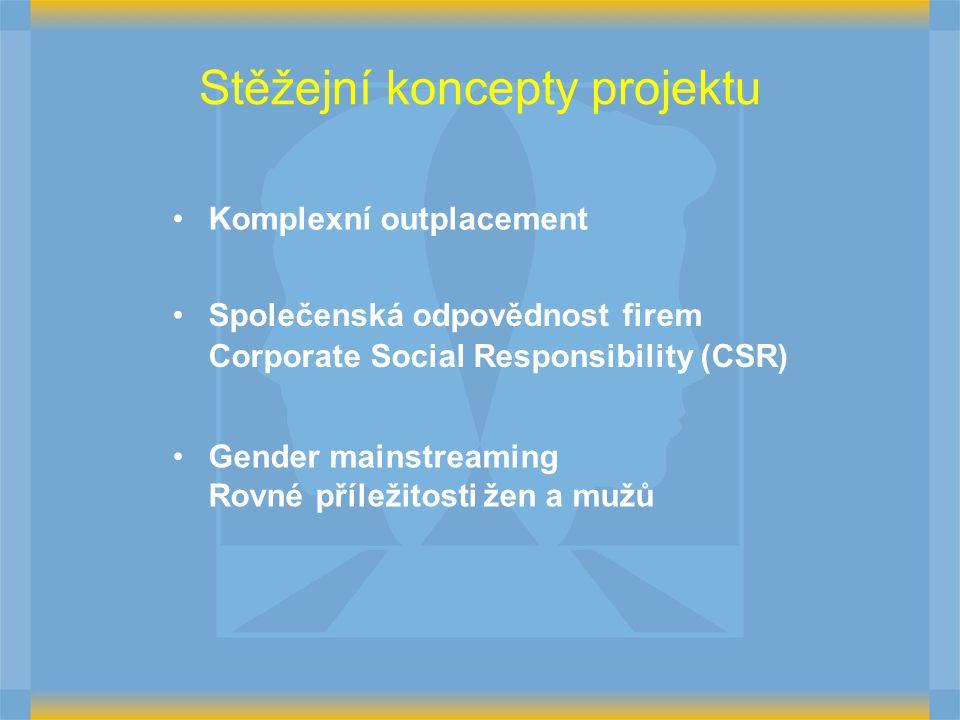 Stěžejní koncepty projektu Komplexní outplacement Společenská odpovědnost firem Corporate Social Responsibility (CSR) Gender mainstreaming Rovné příležitosti žen a mužů