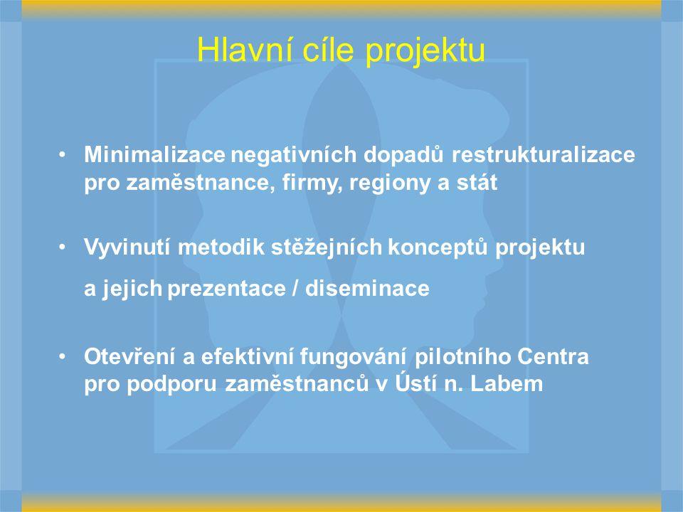 Hlavní cíle projektu Minimalizace negativních dopadů restrukturalizace pro zaměstnance, firmy, regiony a stát Vyvinutí metodik stěžejních konceptů projektu a jejich prezentace / diseminace Otevření a efektivní fungování pilotního Centra pro podporu zaměstnanců v Ústí n.