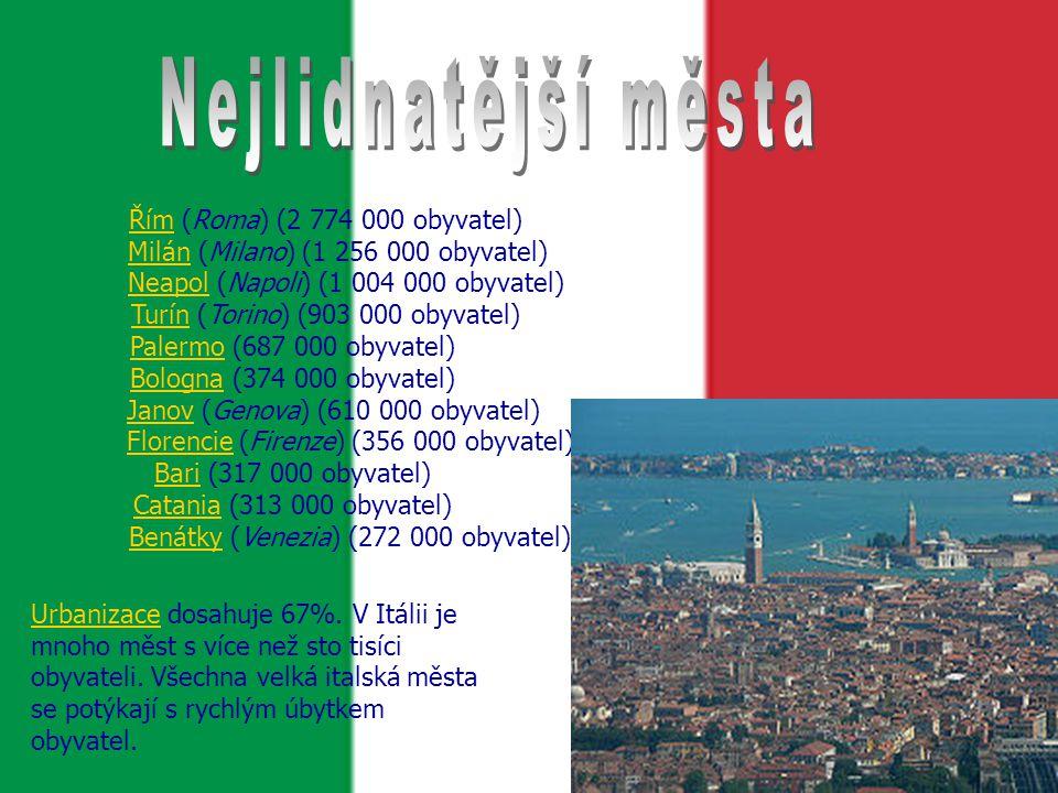 Řím (Roma) (2 774 000 obyvatel)Řím Milán (Milano) (1 256 000 obyvatel)Milán Neapol (Napoli) (1 004 000 obyvatel)Neapol Turín (Torino) (903 000 obyvatel)Turín PalermoPalermo (687 000 obyvatel) BolognaBologna (374 000 obyvatel) Janov (Genova) (610 000 obyvatel)Janov Florencie (Firenze) (356 000 obyvatel)Florencie BariBari (317 000 obyvatel) CataniaCatania (313 000 obyvatel) Benátky (Venezia) (272 000 obyvatel)Benátky UrbanizaceUrbanizace dosahuje 67%.