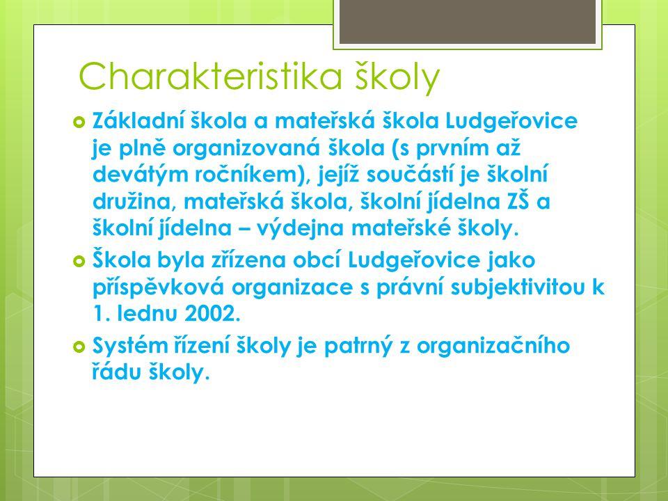 Charakteristika školy  Základní škola a mateřská škola Ludgeřovice je plně organizovaná škola (s prvním až devátým ročníkem), jejíž součástí je školní družina, mateřská škola, školní jídelna ZŠ a školní jídelna – výdejna mateřské školy.