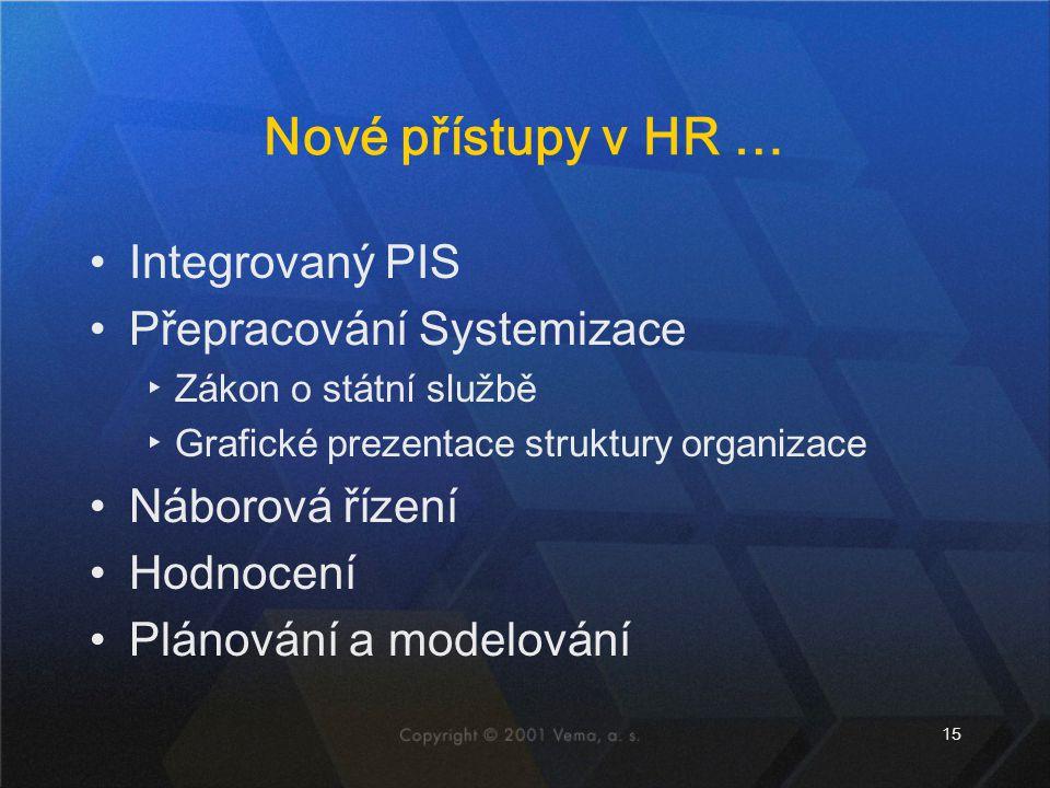 15 Nové přístupy v HR … Integrovaný PIS Přepracování Systemizace ▸Zákon o státní službě ▸Grafické prezentace struktury organizace Náborová řízení Hodn