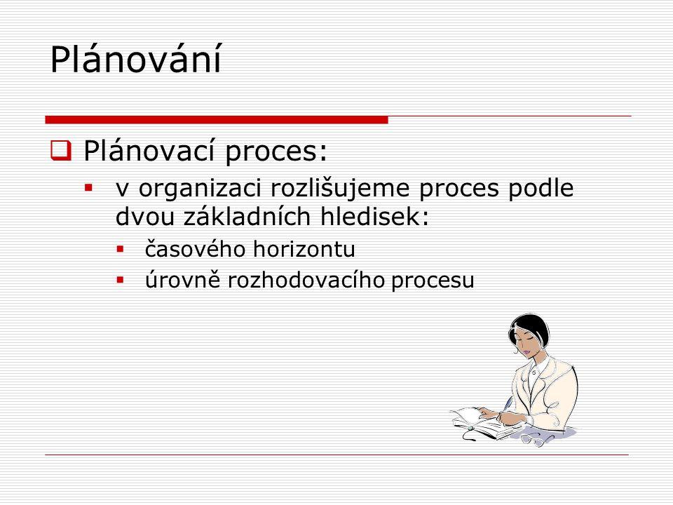 Plánování  Plánovací proces:  v organizaci rozlišujeme proces podle dvou základních hledisek:  časového horizontu  úrovně rozhodovacího procesu