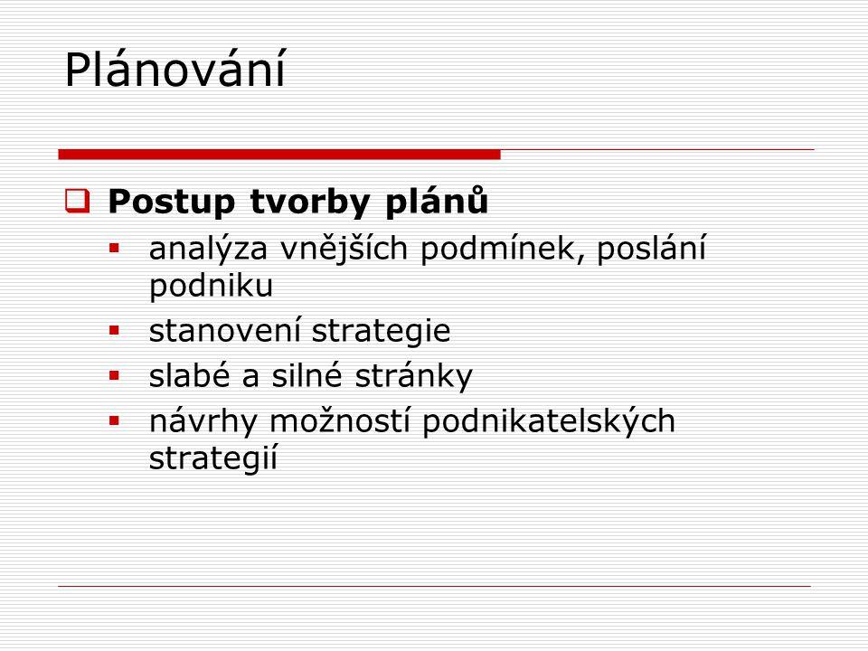 Plánování  Postup tvorby plánů  analýza vnějších podmínek, poslání podniku  stanovení strategie  slabé a silné stránky  návrhy možností podnikatelských strategií