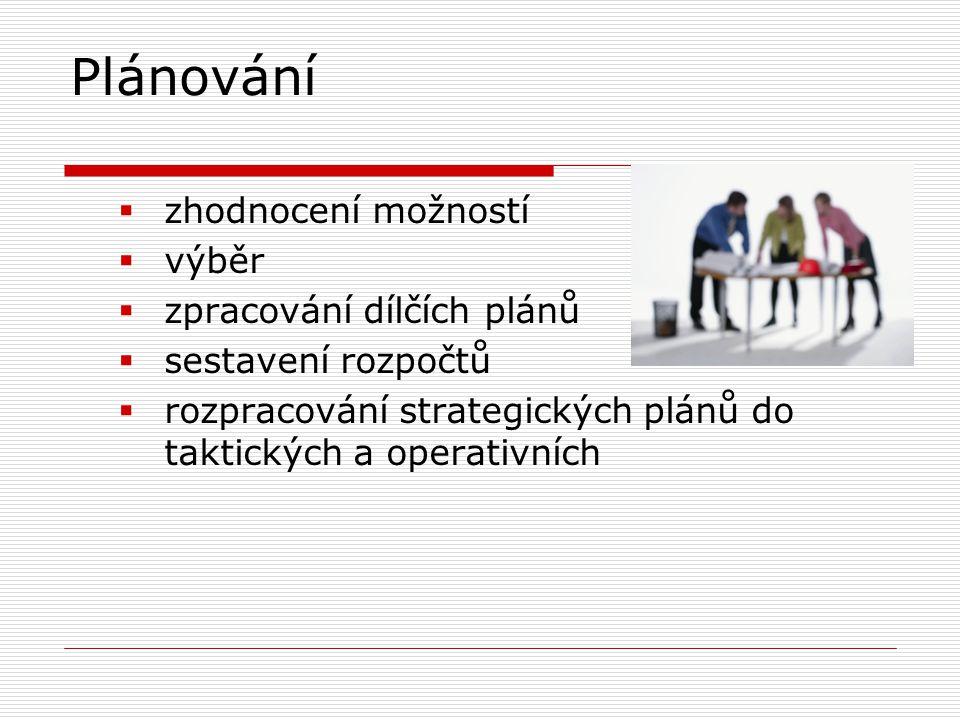 Plánování  zhodnocení možností  výběr  zpracování dílčích plánů  sestavení rozpočtů  rozpracování strategických plánů do taktických a operativních