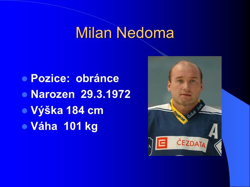 Milan Nedoma Pozice: obránce Narozen 29.3.1972 Výška 184 cm Váha 101 kg