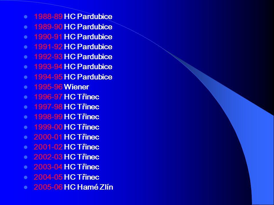 1988-89 HC Pardubice 1989-90 HC Pardubice 1990-91 HC Pardubice 1991-92 HC Pardubice 1992-93 HC Pardubice 1993-94 HC Pardubice 1994-95 HC Pardubice 1995-96 Wiener 1996-97 HC Třinec 1997-98 HC Třinec 1998-99 HC Třinec 1999-00 HC Třinec 2000-01 HC Třinec 2001-02 HC Třinec 2002-03 HC Třinec 2003-04 HC Třinec 2004-05 HC Třinec 2005-06 HC Hamé Zlín