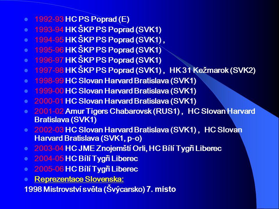 1992-93 HC PS Poprad (E) 1993-94 HK ŠKP PS Poprad (SVK1) 1994-95 HK ŠKP PS Poprad (SVK1), 1995-96 HK ŠKP PS Poprad (SVK1) 1996-97 HK ŠKP PS Poprad (SVK1) 1997-98 HK ŠKP PS Poprad (SVK1), HK 31 Kežmarok (SVK2) 1998-99 HC Slovan Harvard Bratislava (SVK1) 1999-00 HC Slovan Harvard Bratislava (SVK1) 2000-01 HC Slovan Harvard Bratislava (SVK1) 2001-02 Amur Tigers Chabarovsk (RUS1), HC Slovan Harvard Bratislava (SVK1) 2002-03 HC Slovan Harvard Bratislava (SVK1), HC Slovan Harvard Bratislava (SVK1, p-o) 2003-04 HC JME Znojemští Orli, HC Bílí Tygři Liberec 2004-05 HC Bílí Tygři Liberec 2005-06 HC Bílí Tygři Liberec Reprezentace Slovenska: 1998 Mistrovství světa (Švýcarsko) 7.