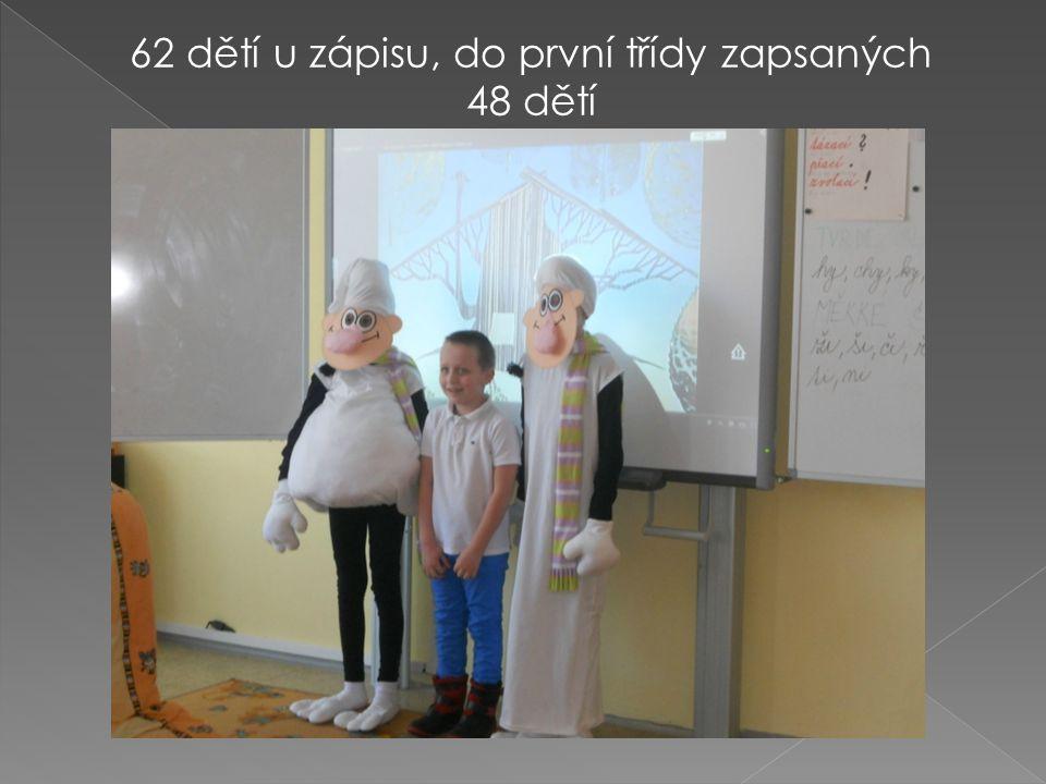 62 dětí u zápisu, do první třídy zapsaných 48 dětí