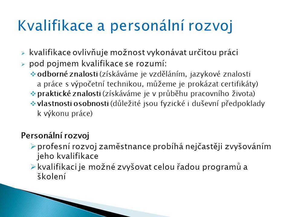  kvalifikace ovlivňuje možnost vykonávat určitou práci  pod pojmem kvalifikace se rozumí:  odborné znalosti (získáváme je vzděláním, jazykové znalosti a práce s výpočetní technikou, můžeme je prokázat certifikáty)  praktické znalosti (získáváme je v průběhu pracovního života)  vlastnosti osobnosti (důležité jsou fyzické i duševní předpoklady k výkonu práce) Personální rozvoj  profesní rozvoj zaměstnance probíhá nejčastěji zvyšováním jeho kvalifikace  kvalifikaci je možné zvyšovat celou řadou programů a školení