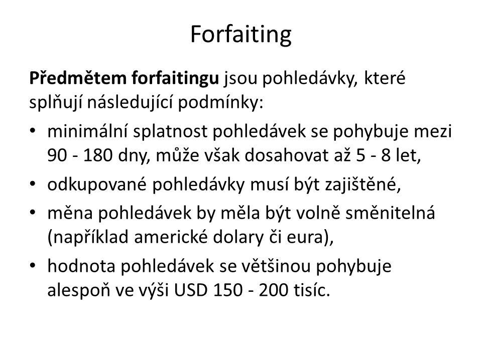 Forfaiting Předmětem forfaitingu jsou pohledávky, které splňují následující podmínky: minimální splatnost pohledávek se pohybuje mezi 90 - 180 dny, mů