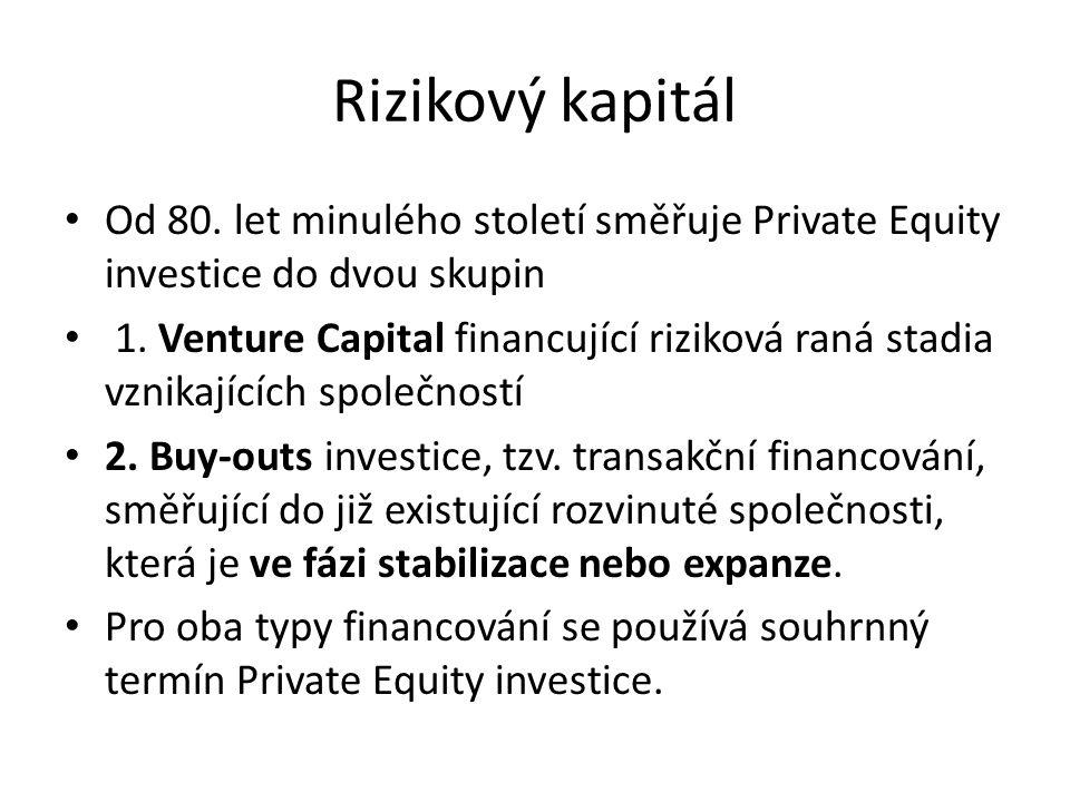 Rizikový kapitál Od 80. let minulého století směřuje Private Equity investice do dvou skupin 1. Venture Capital financující riziková raná stadia vznik