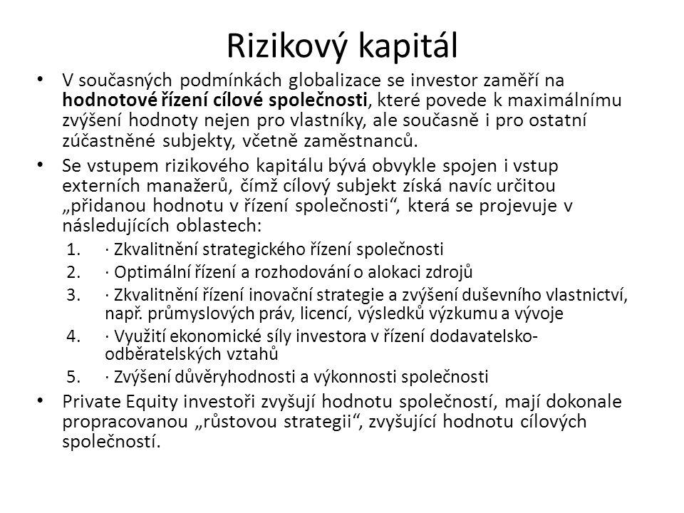 Rizikový kapitál V současných podmínkách globalizace se investor zaměří na hodnotové řízení cílové společnosti, které povede k maximálnímu zvýšení hod