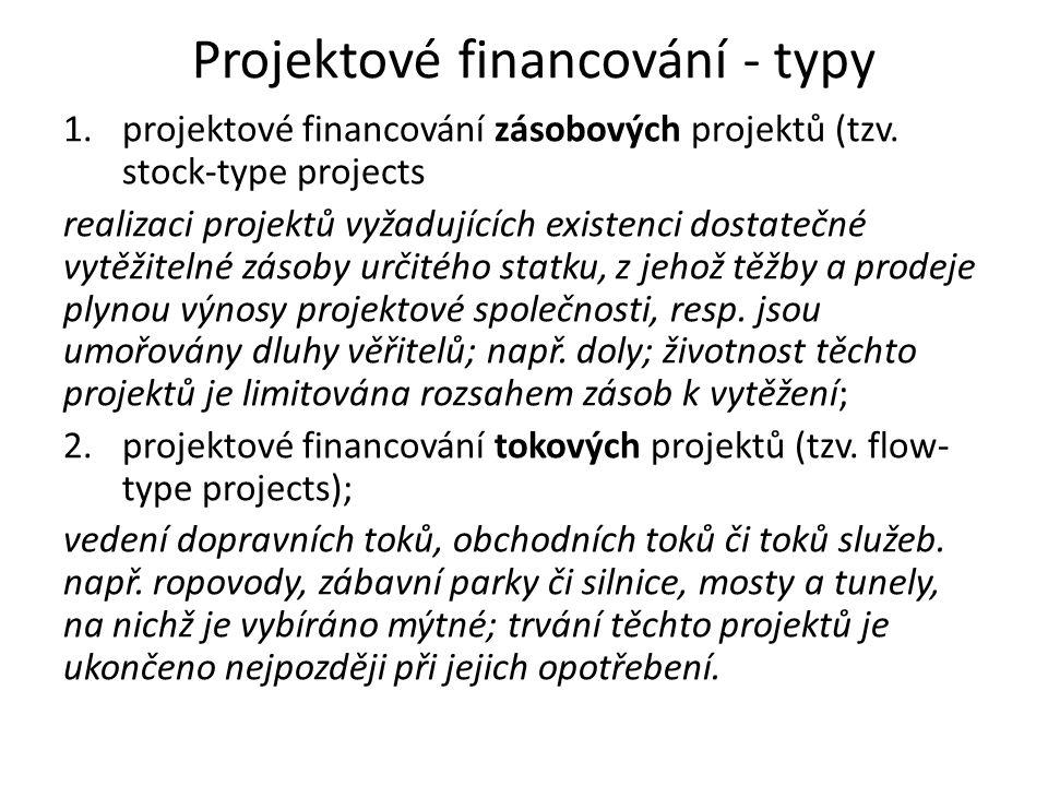 Projektové financování - typy 1.projektové financování zásobových projektů (tzv. stock-type projects realizaci projektů vyžadujících existenci dostate