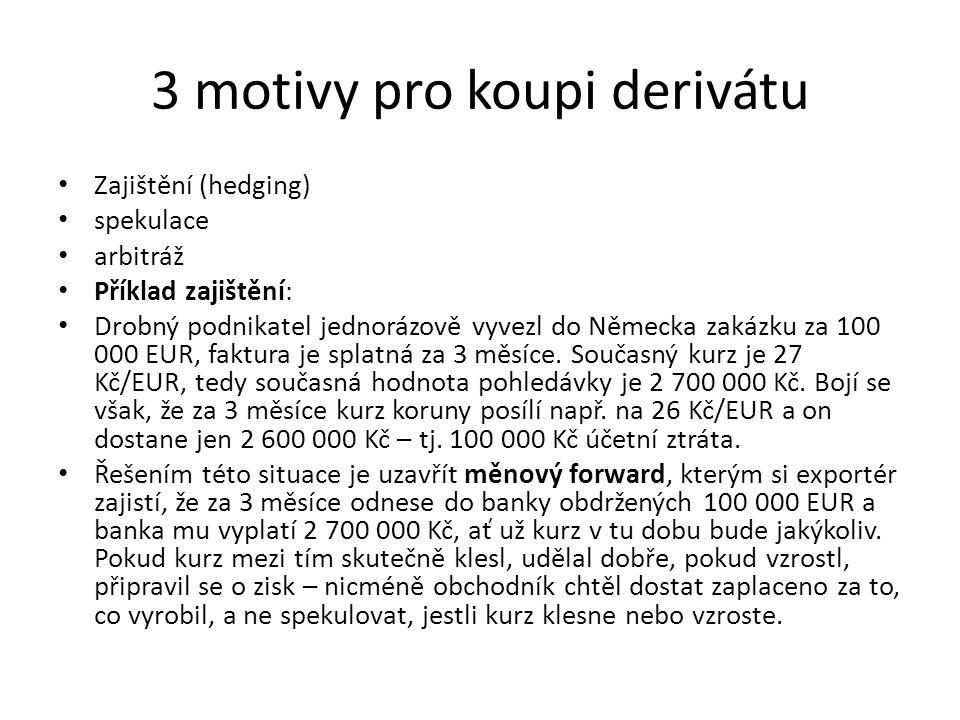 3 motivy pro koupi derivátu Zajištění (hedging) spekulace arbitráž Příklad zajištění: Drobný podnikatel jednorázově vyvezl do Německa zakázku za 100 000 EUR, faktura je splatná za 3 měsíce.