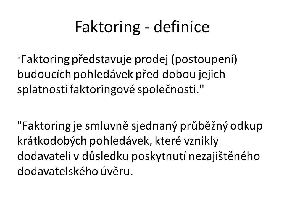 Faktoring - definice