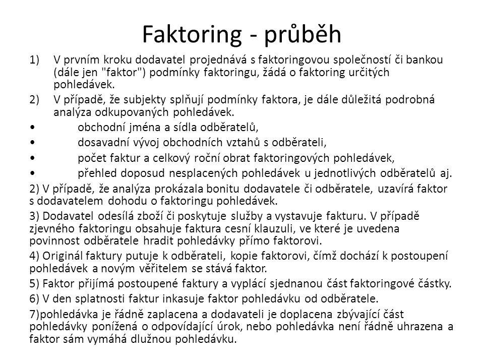 Faktoring - průběh 1)V prvním kroku dodavatel projednává s faktoringovou společností či bankou (dále jen faktor ) podmínky faktoringu, žádá o faktoring určitých pohledávek.