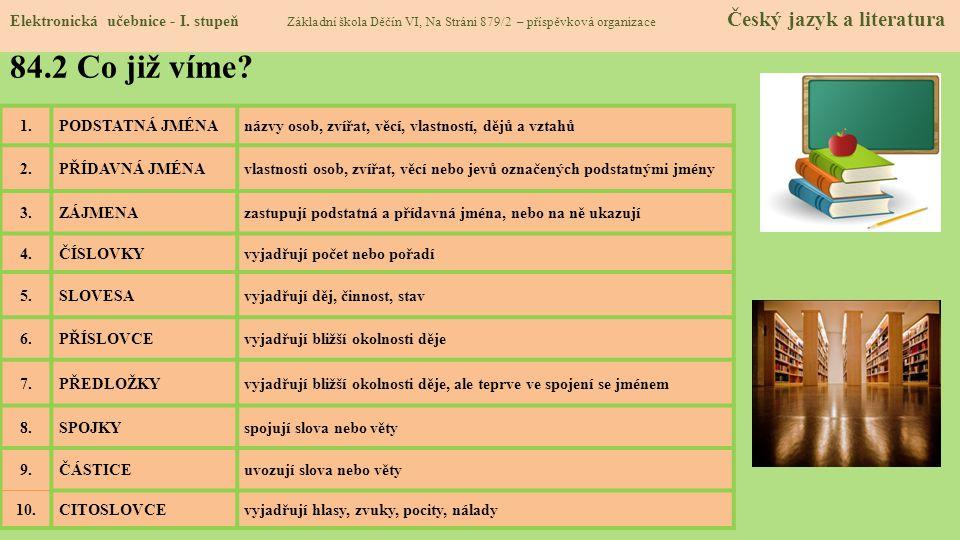84.3 Jaké si řekneme nové termíny a názvy.Elektronická učebnice - I.