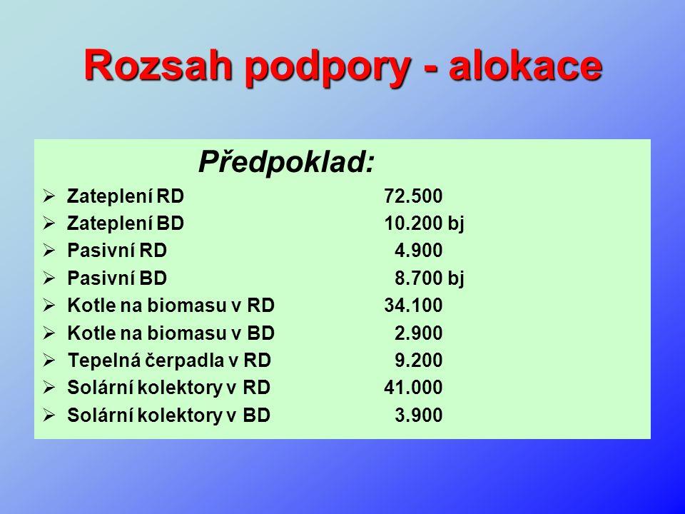 Rozsah podpory - alokace Předpoklad:  Zateplení RD 72.500  Zateplení BD 10.200 bj  Pasivní RD 4.900  Pasivní BD 8.700 bj  Kotle na biomasu v RD 3
