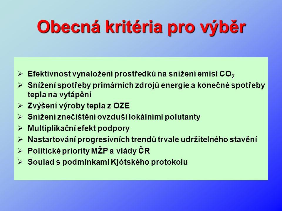 Obecná kritéria pro výběr  Efektivnost vynaložení prostředků na snížení emisí CO 2  Snížení spotřeby primárních zdrojů energie a konečné spotřeby te