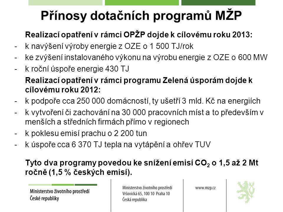 Přínosy dotačních programů MŽP Realizací opatření v rámci OPŽP dojde k cílovému roku 2013: -k navýšení výroby energie z OZE o 1 500 TJ/rok -ke zvýšení instalovaného výkonu na výrobu energie z OZE o 600 MW -k roční úspoře energie 430 TJ Realizací opatření v rámci programu Zelená úsporám dojde k cílovému roku 2012: -k podpoře cca 250 000 domácností, ty ušetří 3 mld.