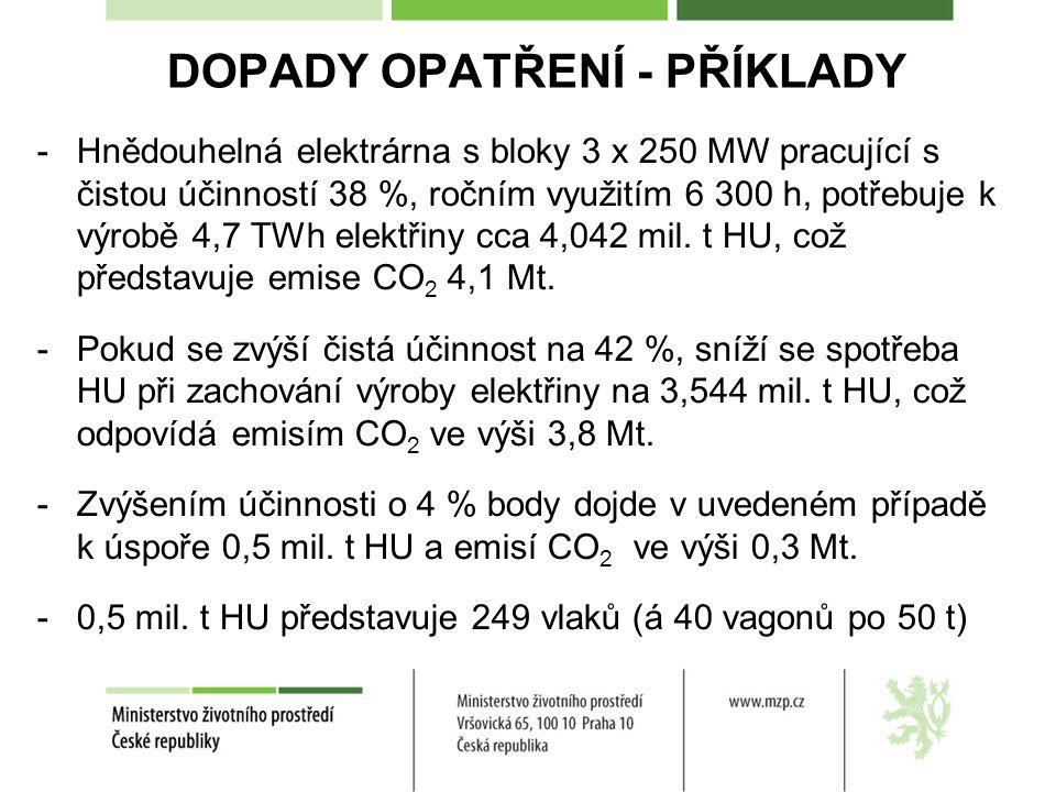 DOPADY OPATŘENÍ - PŘÍKLADY -Hnědouhelná elektrárna s bloky 3 x 250 MW pracující s čistou účinností 38 %, ročním využitím 6 300 h, potřebuje k výrobě 4,7 TWh elektřiny cca 4,042 mil.