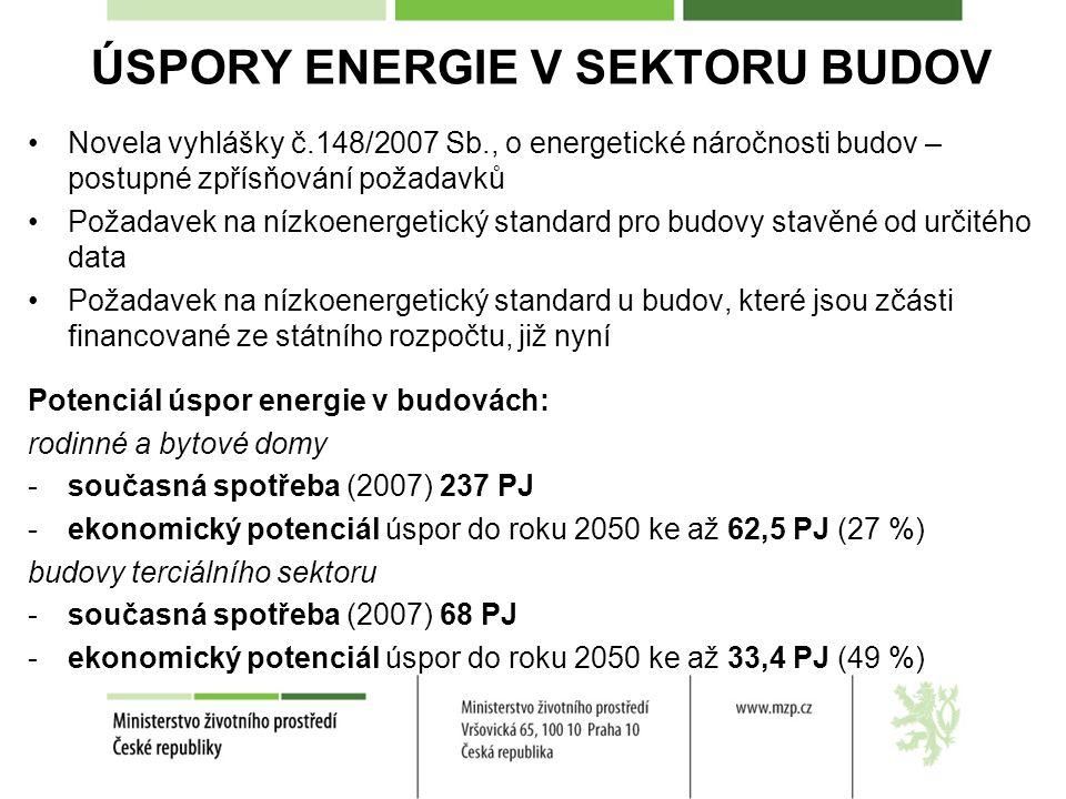 ÚSPORY ENERGIE V SEKTORU BUDOV Novela vyhlášky č.148/2007 Sb., o energetické náročnosti budov – postupné zpřísňování požadavků Požadavek na nízkoenergetický standard pro budovy stavěné od určitého data Požadavek na nízkoenergetický standard u budov, které jsou zčásti financované ze státního rozpočtu, již nyní Potenciál úspor energie v budovách: rodinné a bytové domy -současná spotřeba (2007) 237 PJ -ekonomický potenciál úspor do roku 2050 ke až 62,5 PJ (27 %) budovy terciálního sektoru -současná spotřeba (2007) 68 PJ -ekonomický potenciál úspor do roku 2050 ke až 33,4 PJ (49 %)