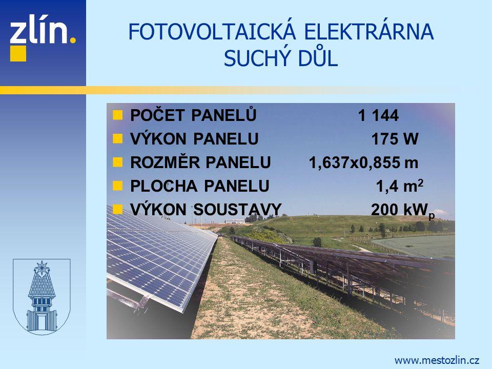 www.mestozlin.cz FOTOVOLTAICKÁ ELEKTRÁRNA SUCHÝ DŮL POČET PANELŮ1 144 VÝKON PANELU 175 W ROZMĚR PANELU1,637x0,855 m PLOCHA PANELU 1,4 m 2 VÝKON SOUSTA