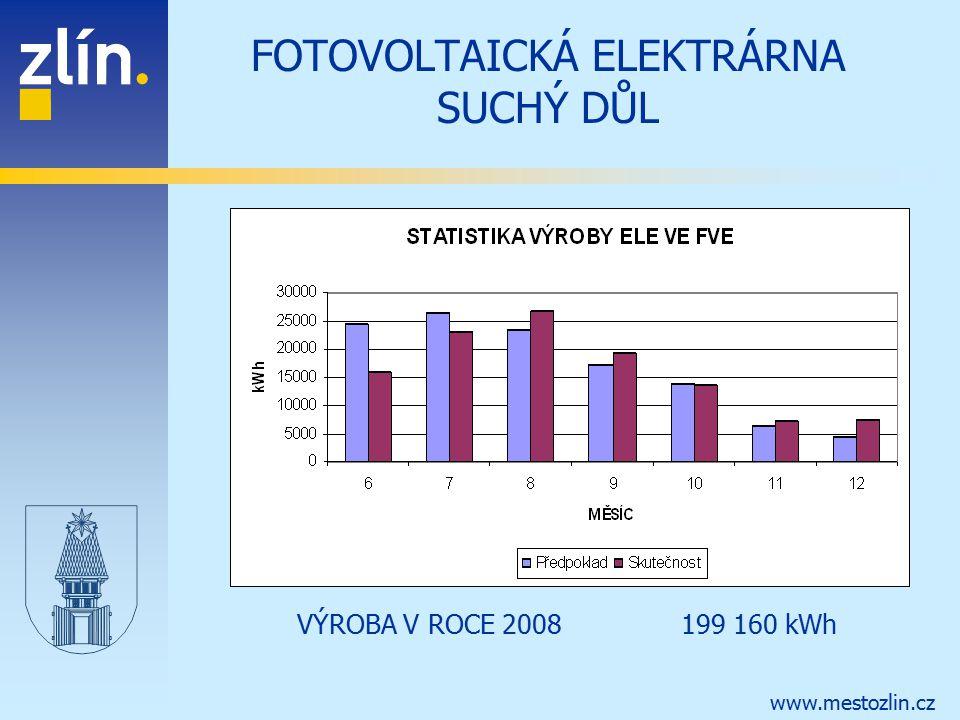 www.mestozlin.cz FOTOVOLTAICKÁ ELEKTRÁRNA SUCHÝ DŮL VÝROBA V ROCE 2008199 160 kWh
