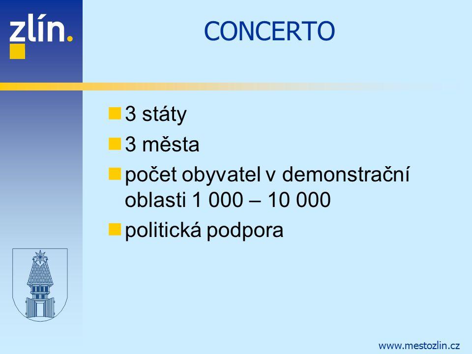 www.mestozlin.cz CONCERTO 3 státy 3 města počet obyvatel v demonstrační oblasti 1 000 – 10 000 politická podpora