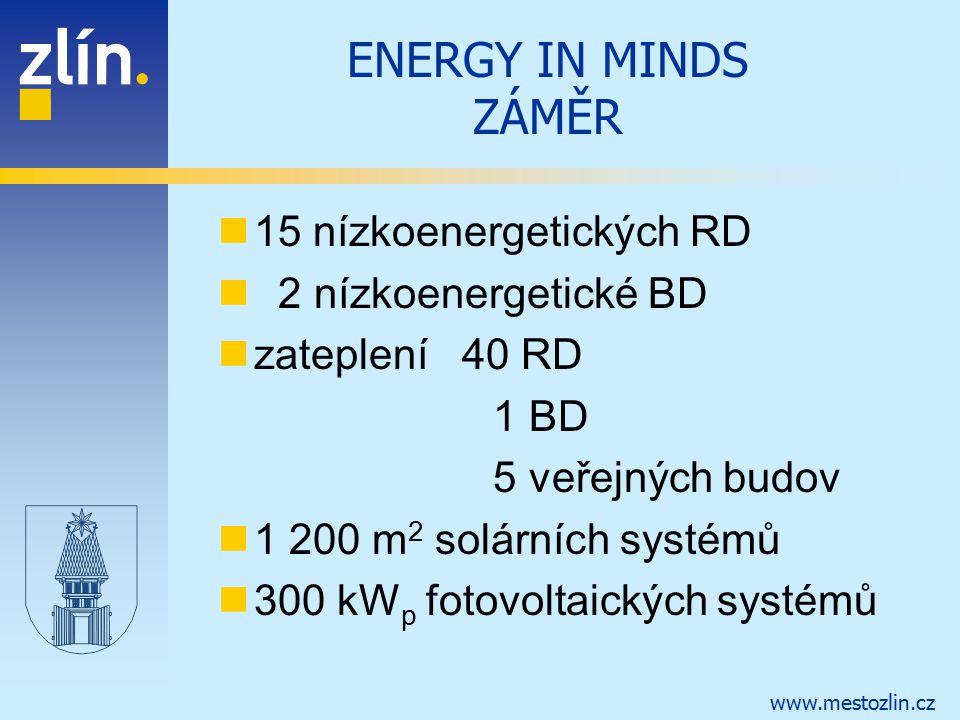 www.mestozlin.cz ENERGY IN MINDS ZÁMĚR 15 nízkoenergetických RD 2nízkoenergetické BD zateplení 40 RD 1 BD 5 veřejných budov 1 200 m 2 solárních systém