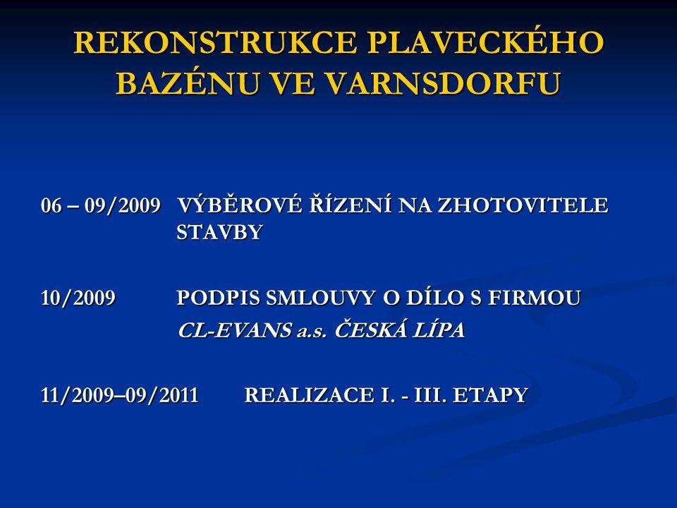 REKONSTRUKCE PLAVECKÉHO BAZÉNU VE VARNSDORFU 06 – 09/2009 VÝBĚROVÉ ŘÍZENÍ NA ZHOTOVITELE STAVBY 10/2009 PODPIS SMLOUVY O DÍLO S FIRMOU CL-EVANS a.s. Č