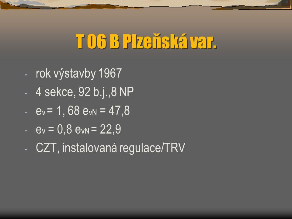 T 06 B Plzeňská var. - rok výstavby 1967 - 4 sekce, 92 b.j.,8 NP - e v = 1, 68 e vN = 47,8 - e v = 0,8 e vN = 22,9 - CZT, instalovaná regulace/TRV