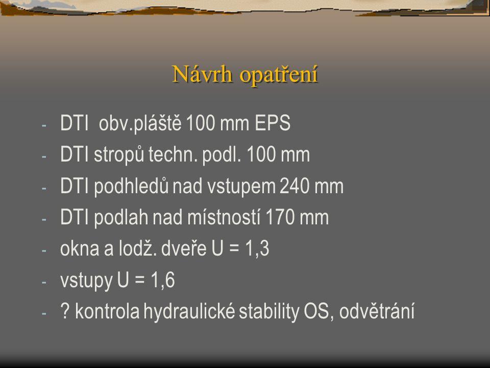 Návrh opatření - DTI obv.pláště 100 mm EPS - DTI stropů techn. podl. 100 mm - DTI podhledů nad vstupem 240 mm - DTI podlah nad místností 170 mm - okna