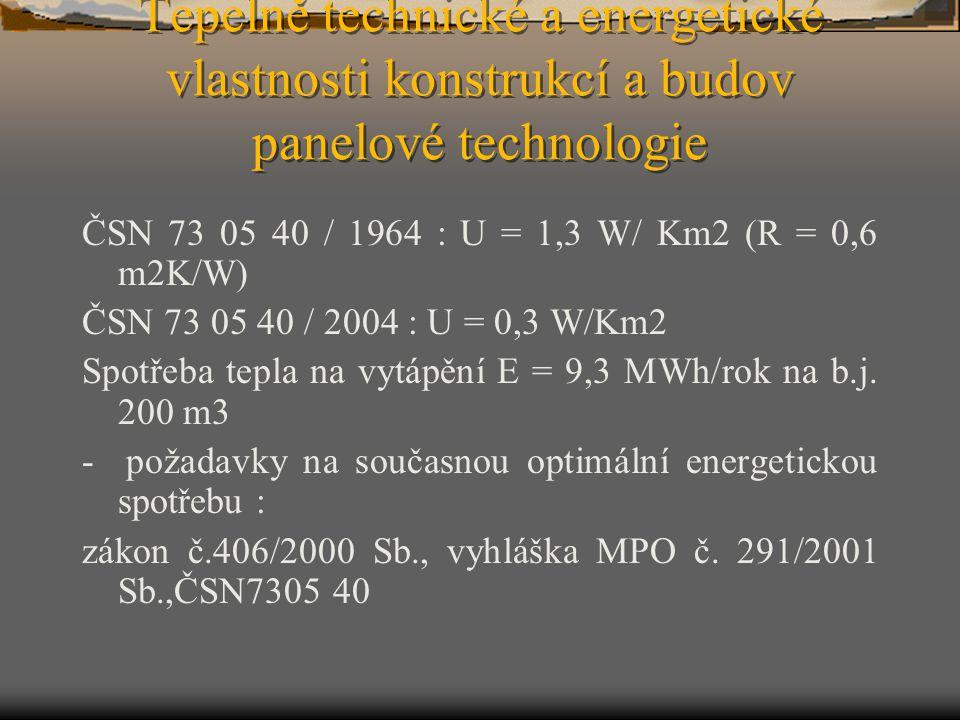 Tepelně technické a energetické vlastnosti konstrukcí a budov panelové technologie ČSN 73 05 40 / 1964 : U = 1,3 W/ Km2 (R = 0,6 m2K/W) ČSN 73 05 40 /