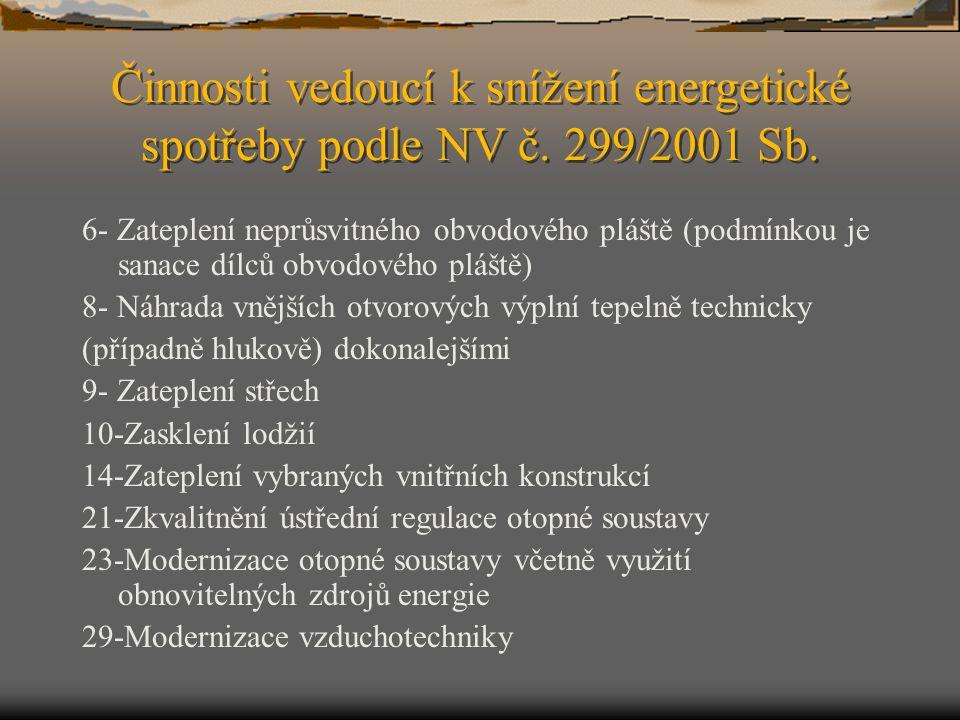 Činnosti vedoucí k snížení energetické spotřeby podle NV č. 299/2001 Sb. 6- Zateplení neprůsvitného obvodového pláště (podmínkou je sanace dílců obvod