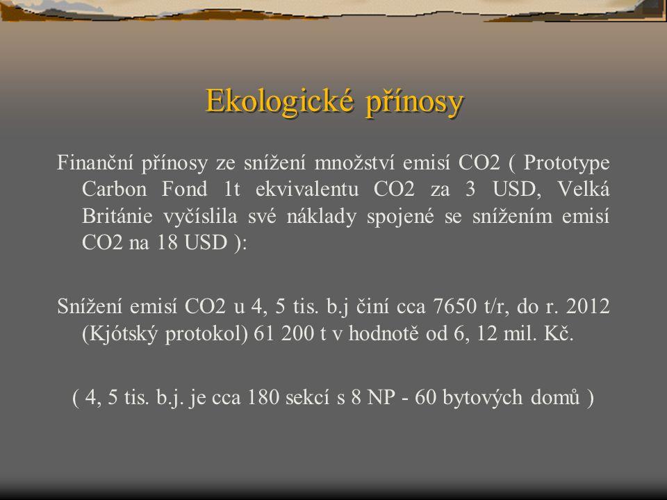 Ekologické přínosy Finanční přínosy ze snížení množství emisí CO2 ( Prototype Carbon Fond 1t ekvivalentu CO2 za 3 USD, Velká Británie vyčíslila své ná