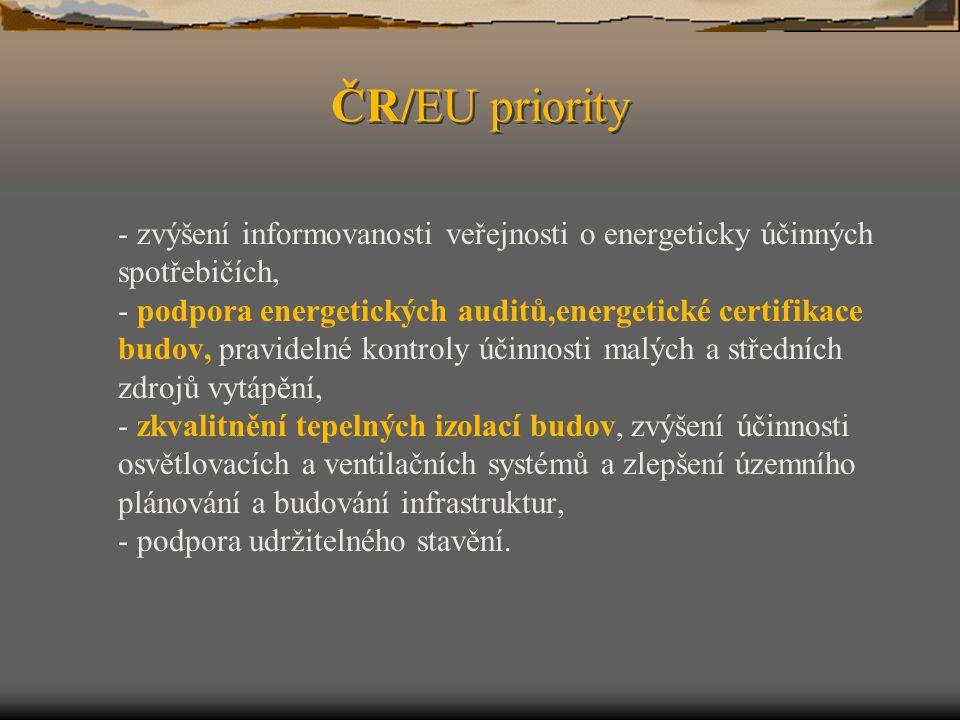 ČR/EU priority - zvýšení informovanosti veřejnosti o energeticky účinných spotřebičích, - podpora energetických auditů,energetické certifikace budov,