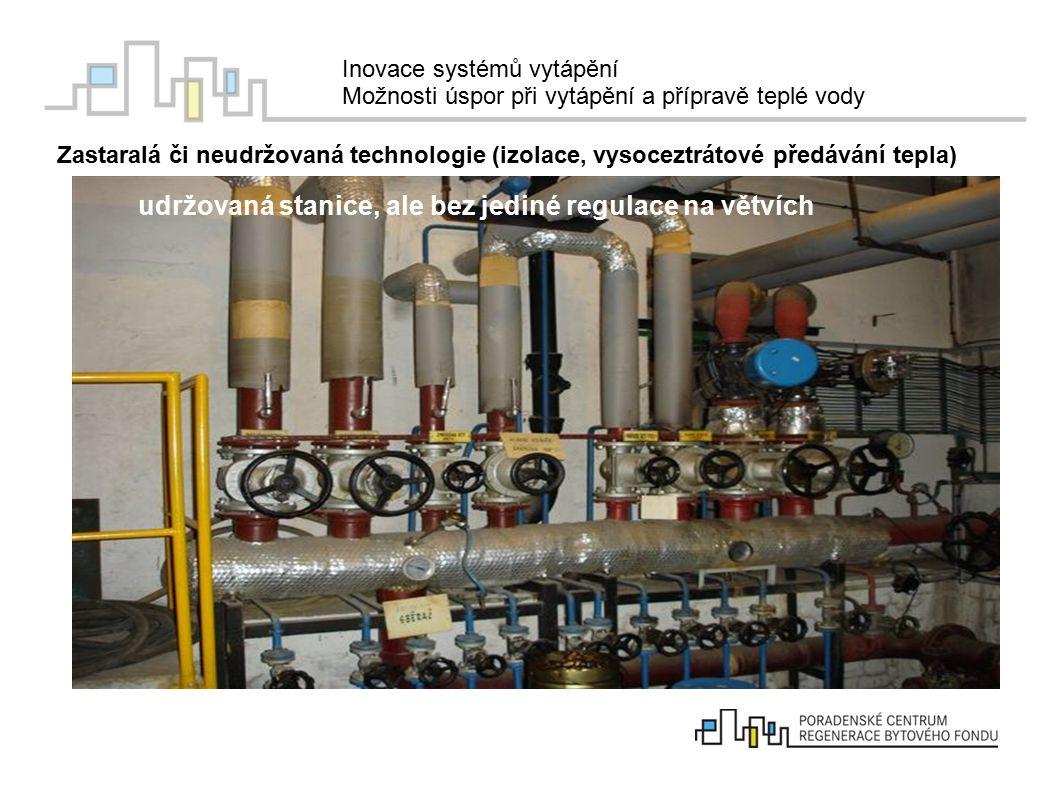 Inovace systémů vytápění Možnosti úspor při vytápění a přípravě teplé vody Zastaralá či neudržovaná technologie (izolace, vysoceztrátové předávání tep